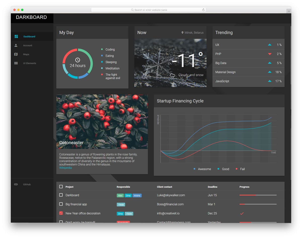 material-dashboard-lite-free-html-admin-templates