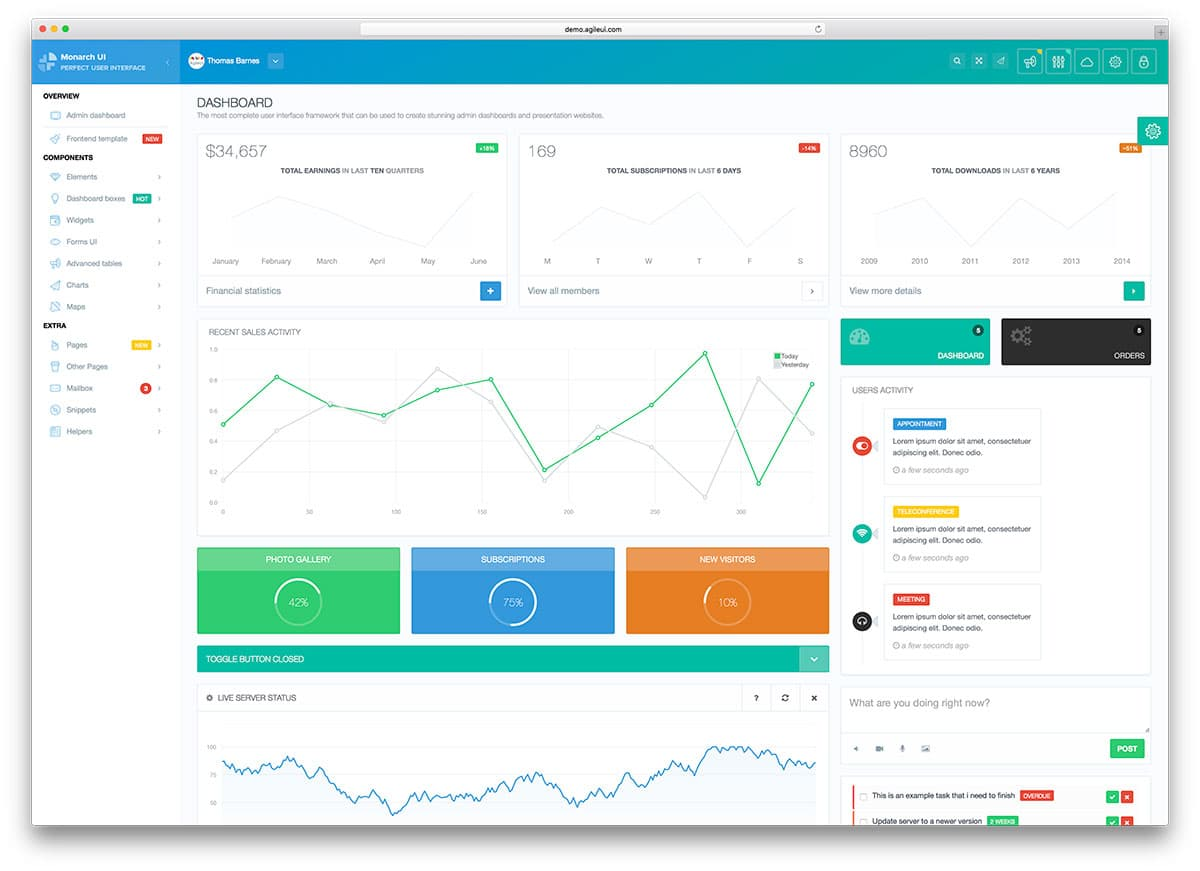 27 Best Free Admin Dashboards To Get Better Data Insight