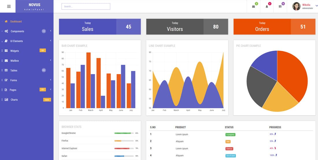 novus-free-admin-dashboards