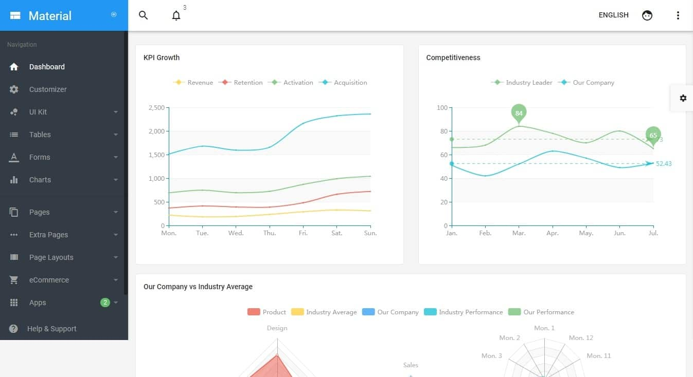 Material-admin-dashboard-template