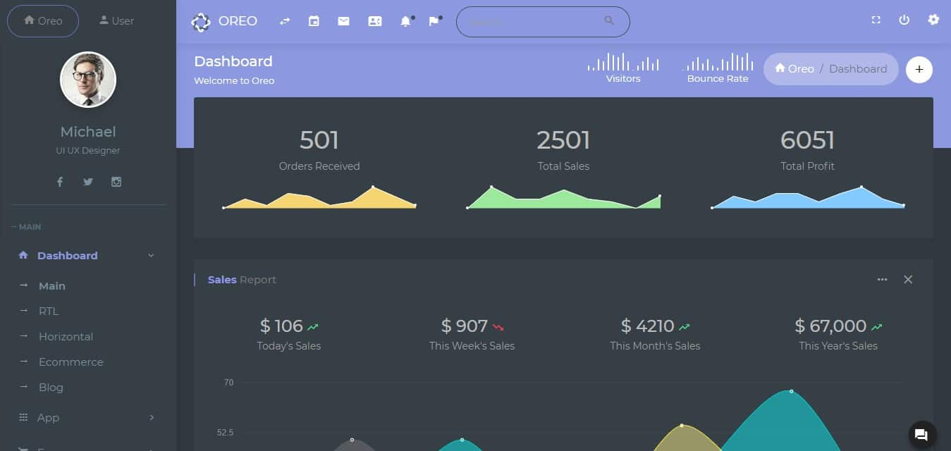 Oreo-Bootstrap4-Admin-template
