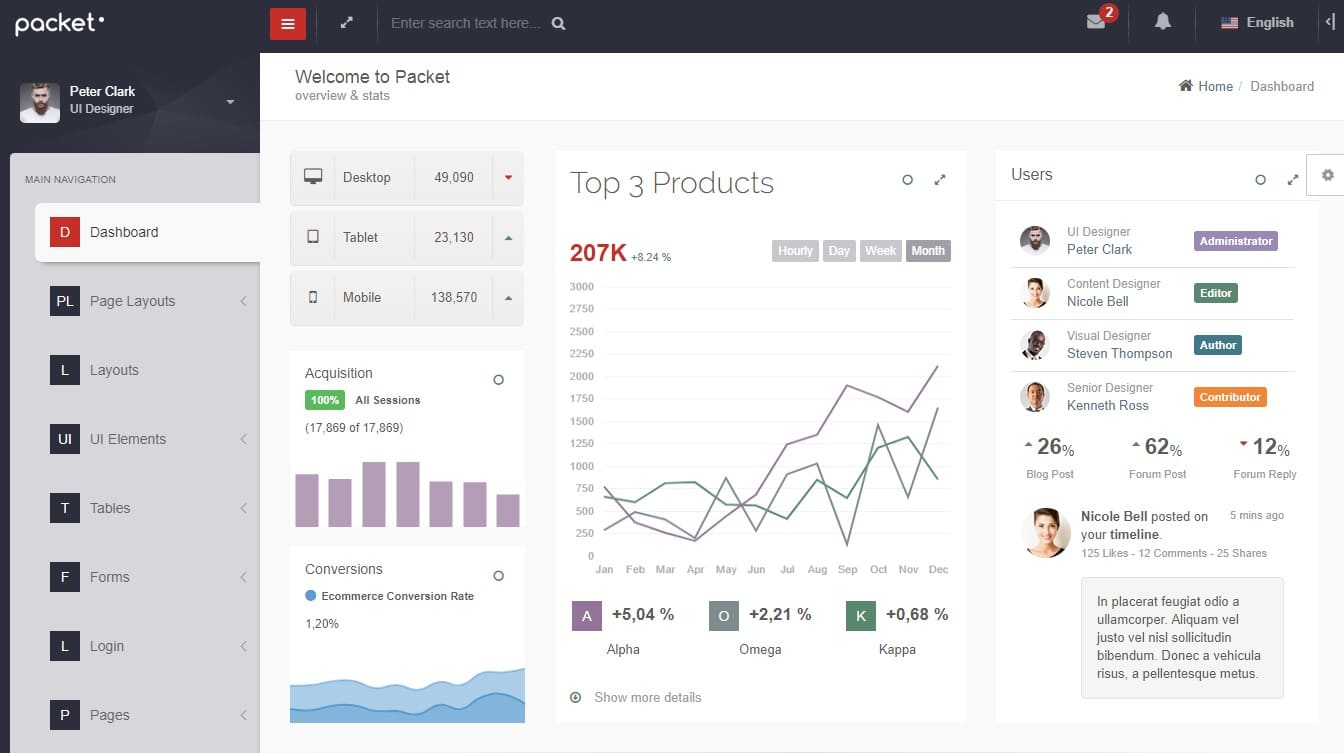 Packet-admin-dashboard-template