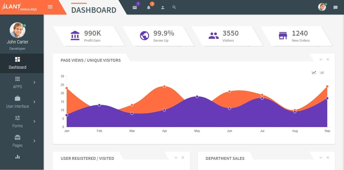 Slant-admin-dashboard-template