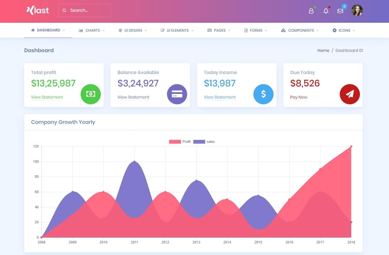 klast-admin-dashboard-template
