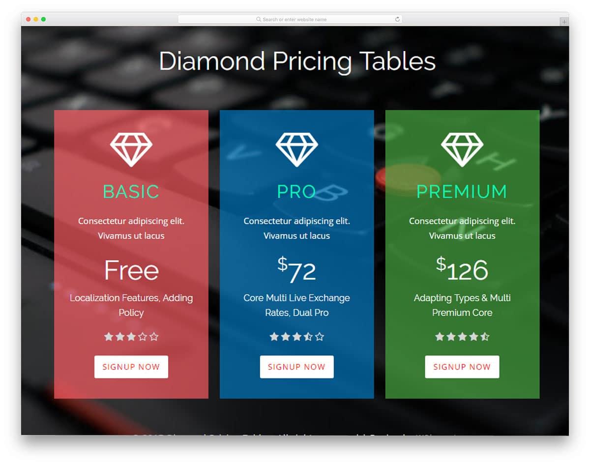 diamond-pricing-table