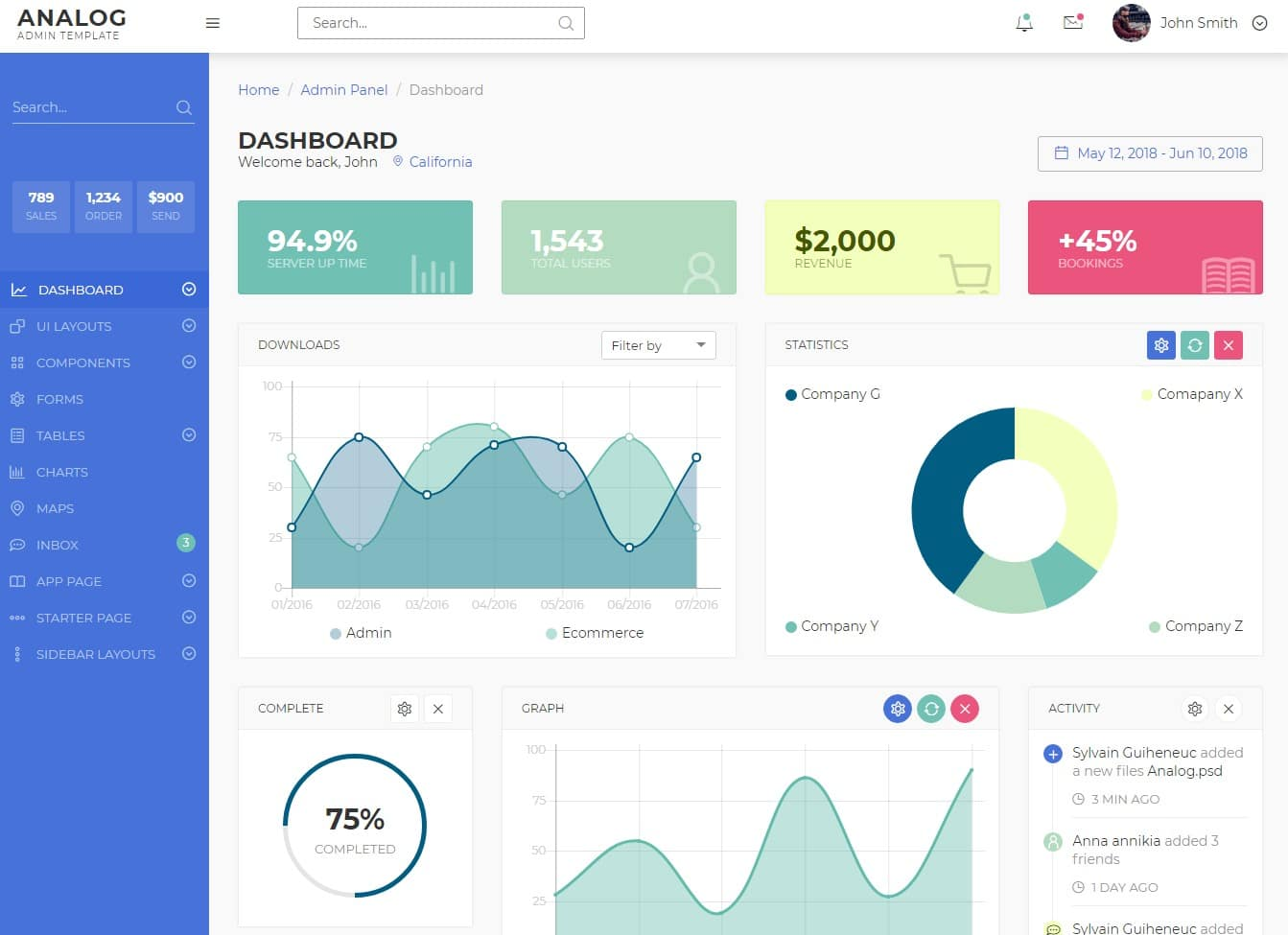 16 Best VueJS Admin Templates For a Simplified Web Development