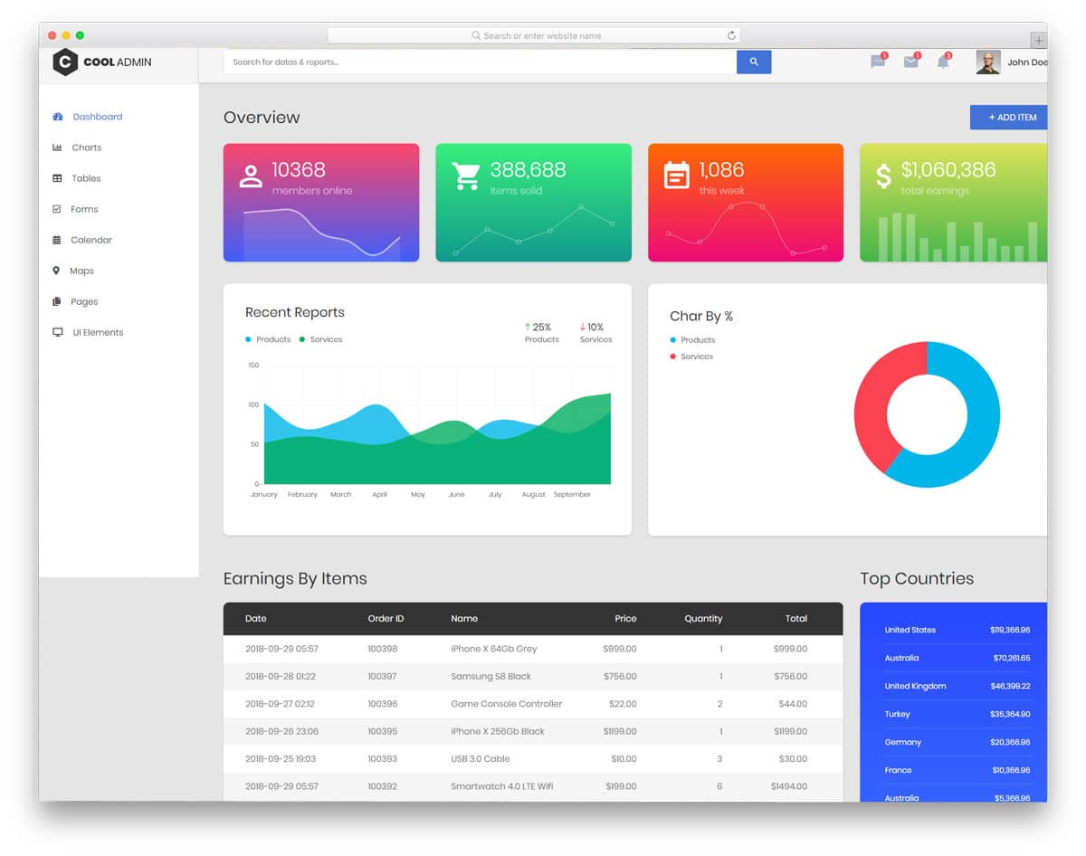 20 Free Bootstrap Admin Templates That Saves Your Money And Time ...