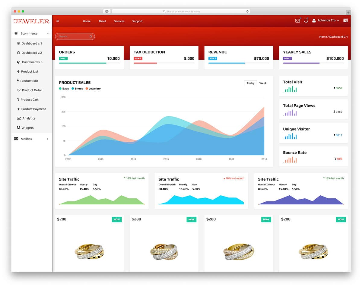 jeweler-free-admin-dashboards