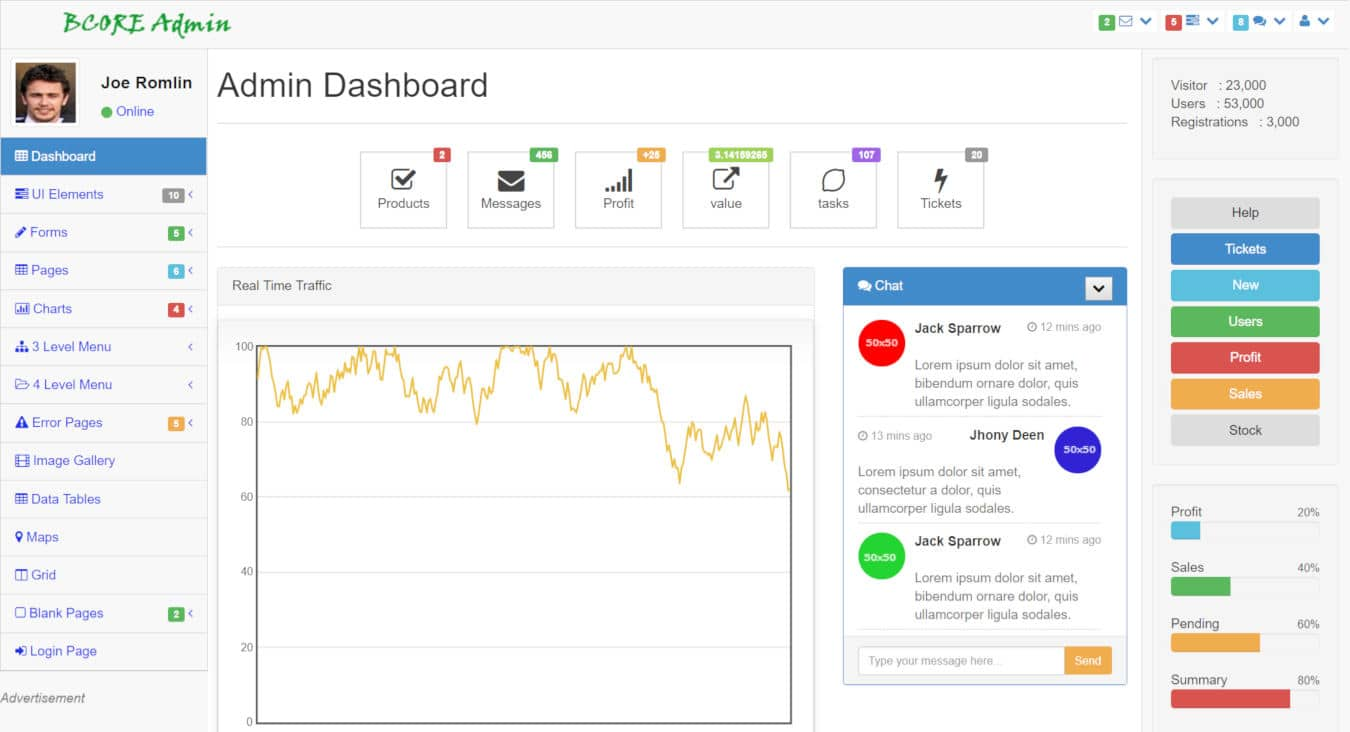 admin dashboard template - bcore