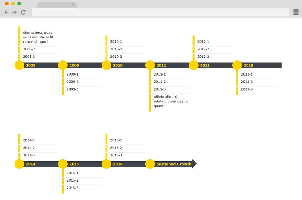 JQuery Horizontal Timeline Horizontal Timeline