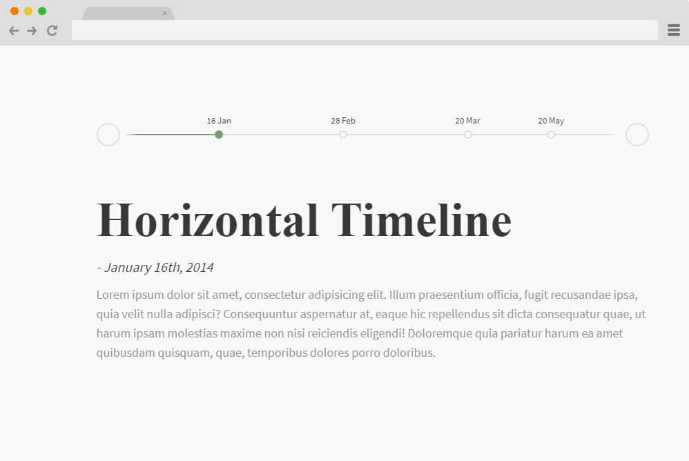 horizontal timeline by ritesh kumar