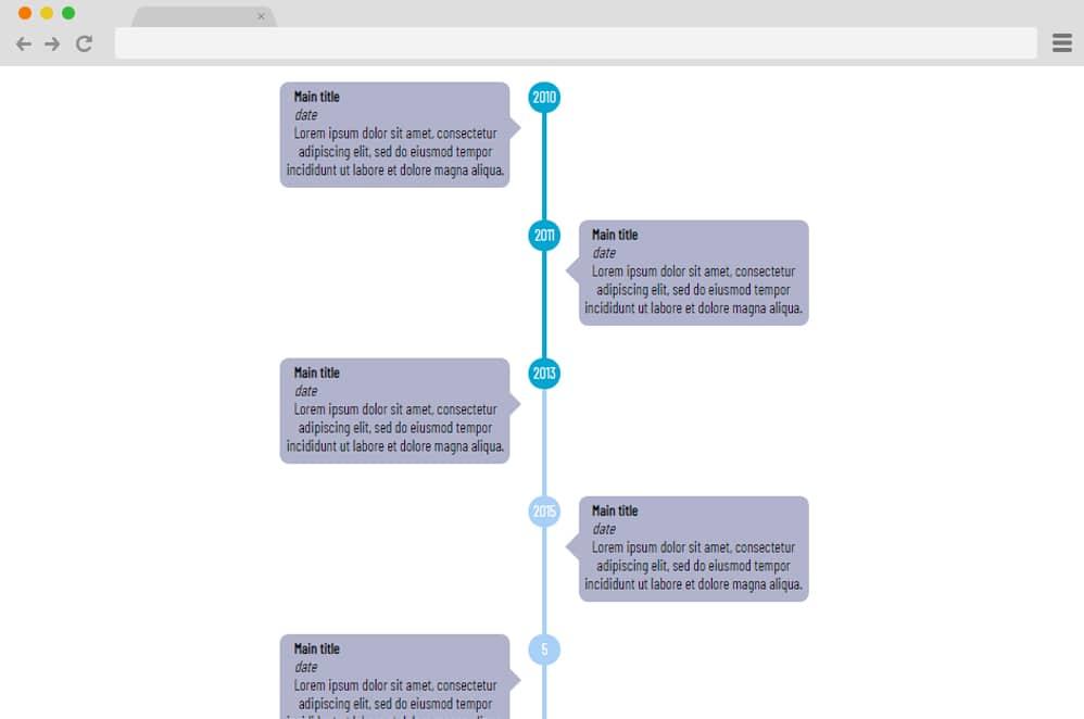 Timeline by Angele vertical timeline