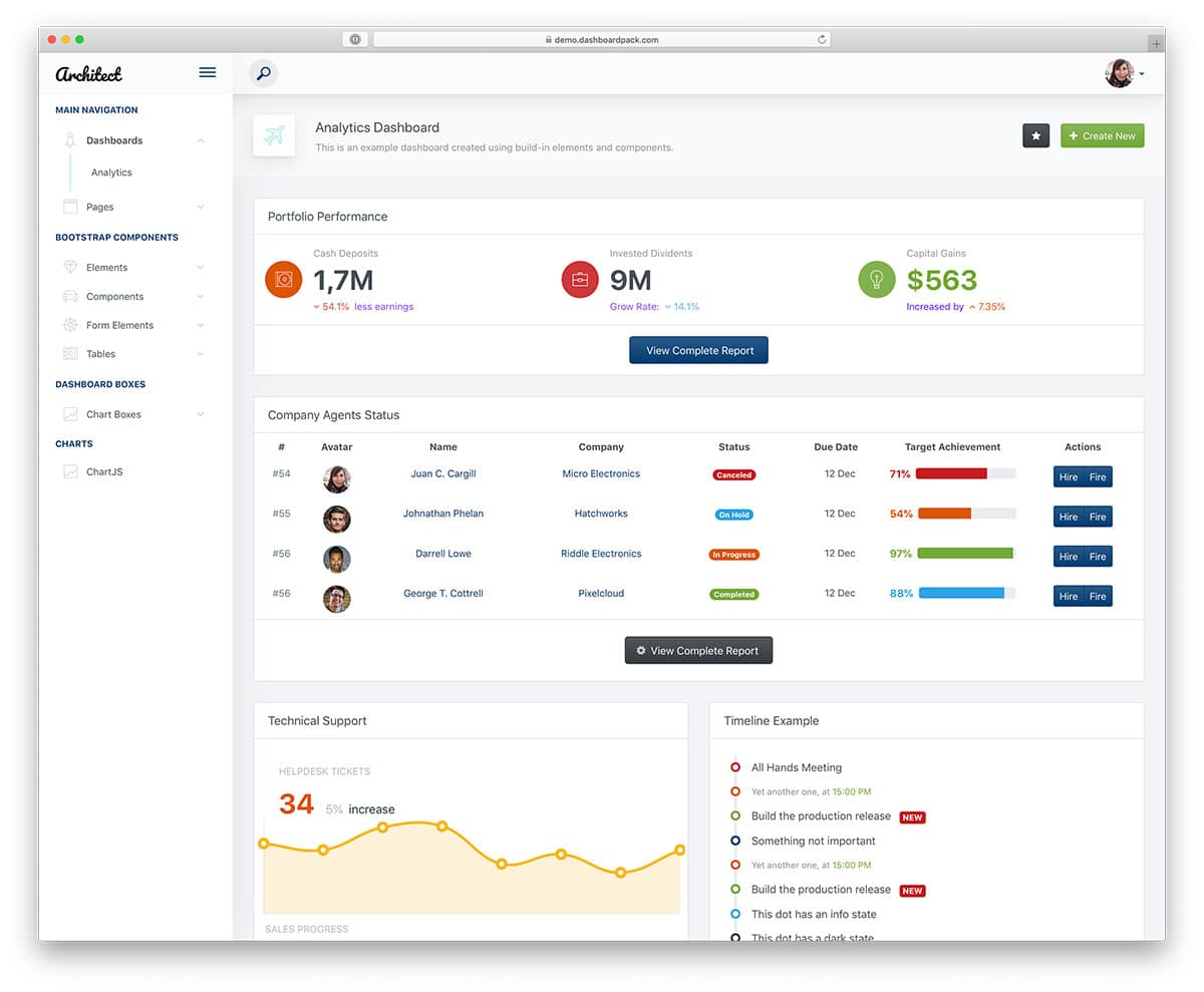free version of the architect angular admin dashboard