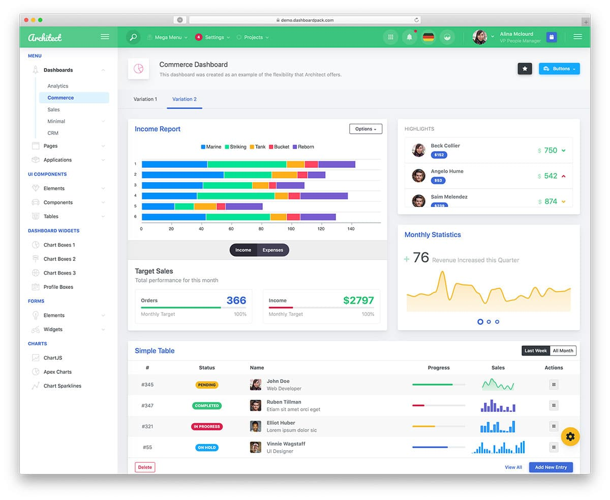 37 Best Free Admin Dashboards To Get Better Data Insight 2019