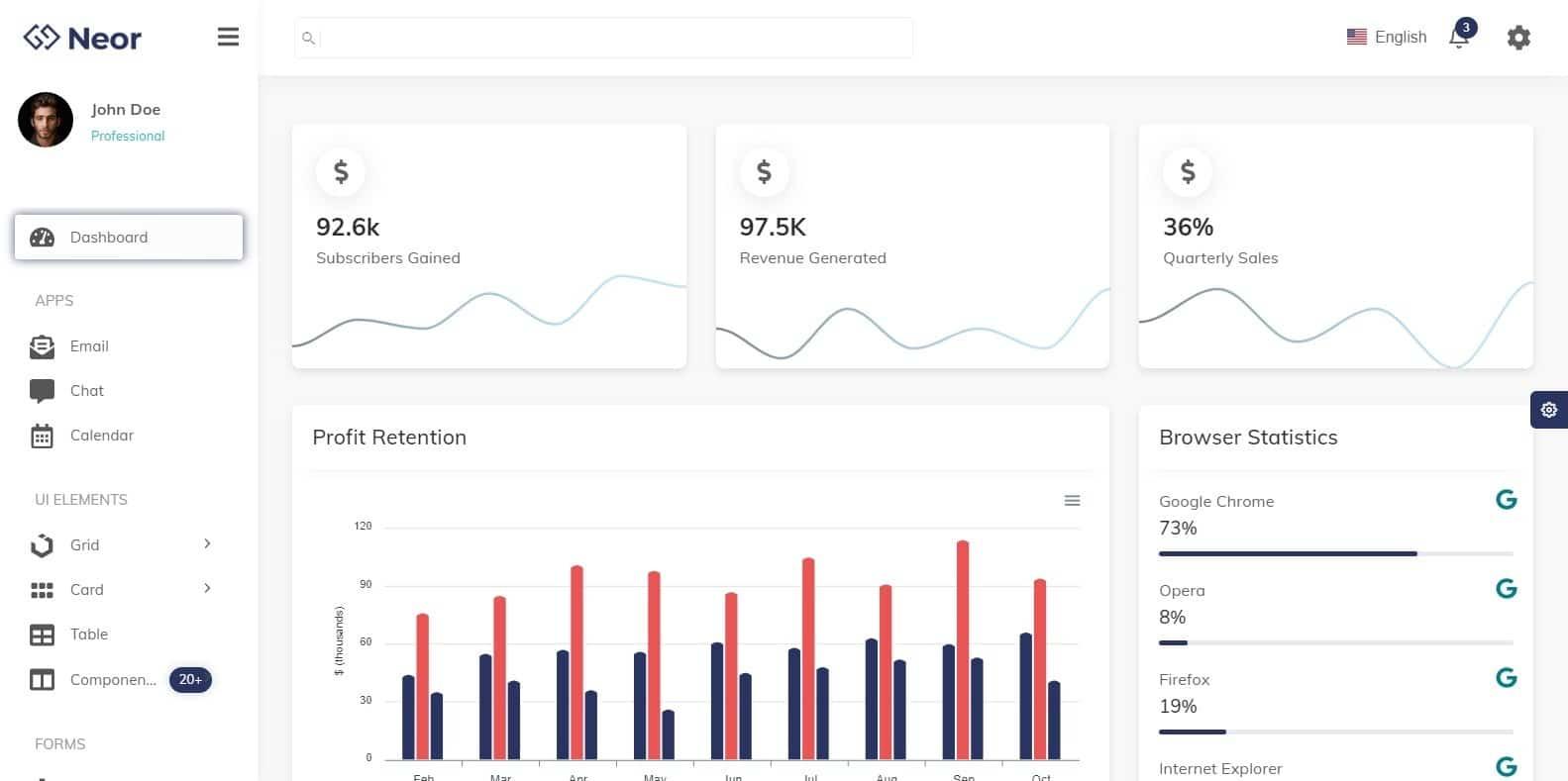 neor-vuejs-admin-templates