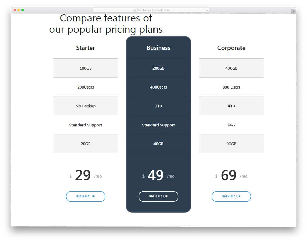 33 Best CSS Table Templates For Creating Appealing Tables 2019