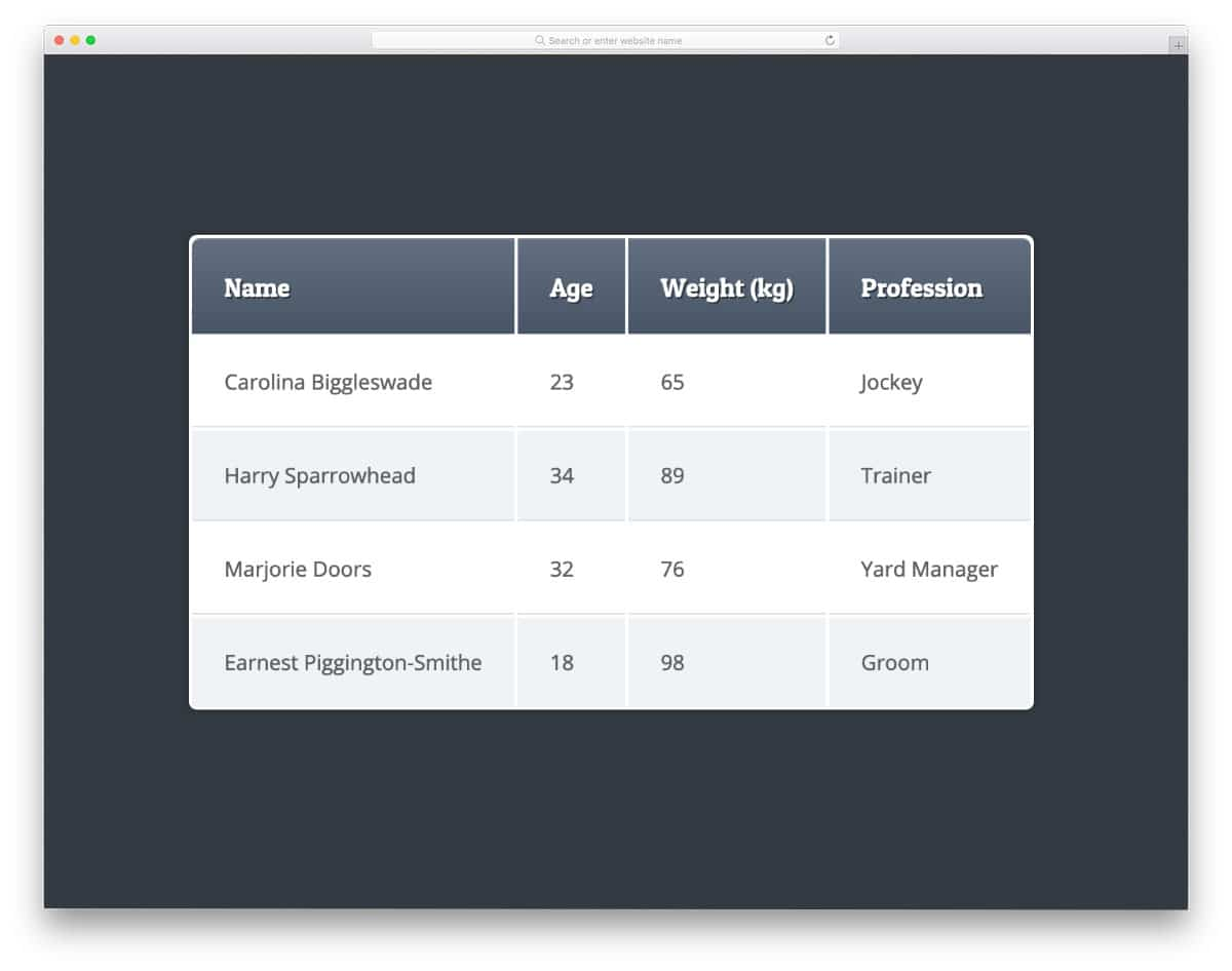 datatable hover effect concept