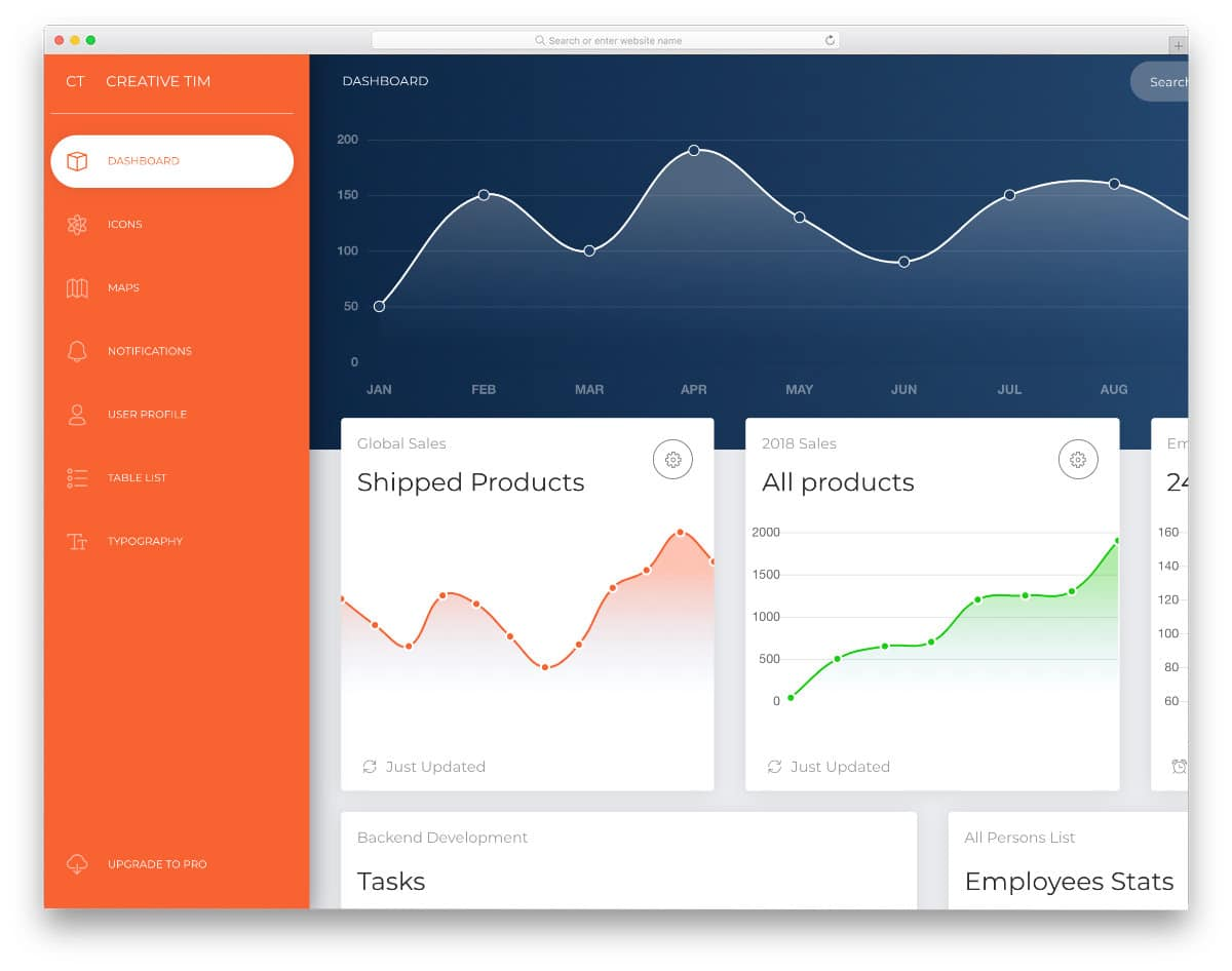 now dashboard template