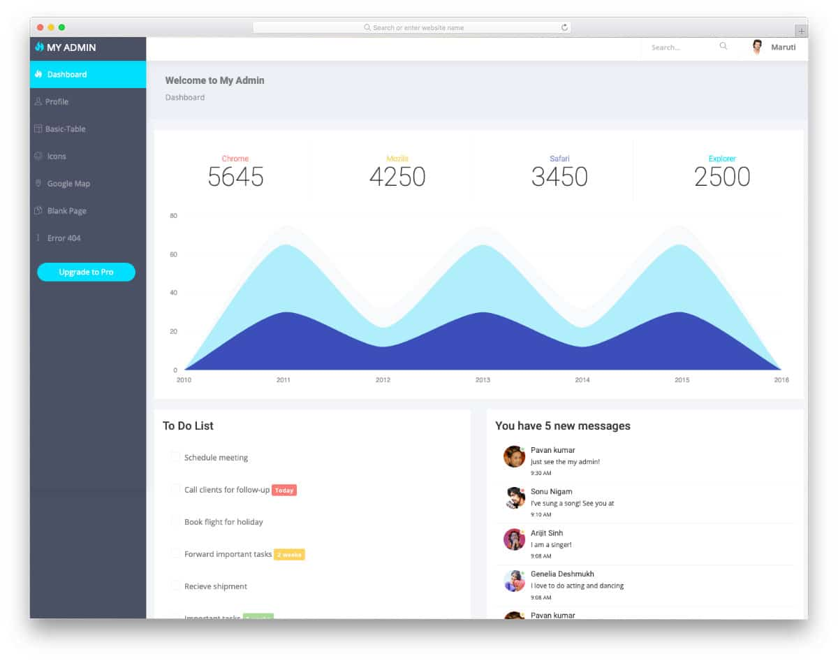 free simple bootstrap admin template with colorful elements